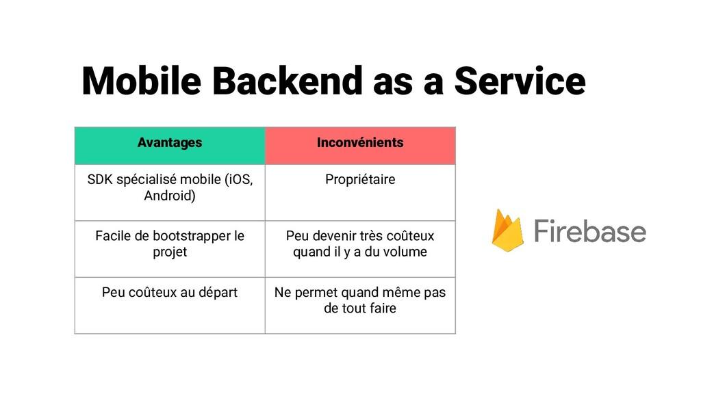 Mobile Backend as a Service Avantages Inconvéni...
