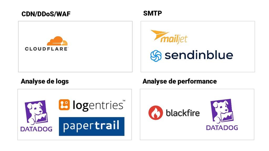 CDN/DDoS/WAF SMTP Analyse de logs Analyse de pe...