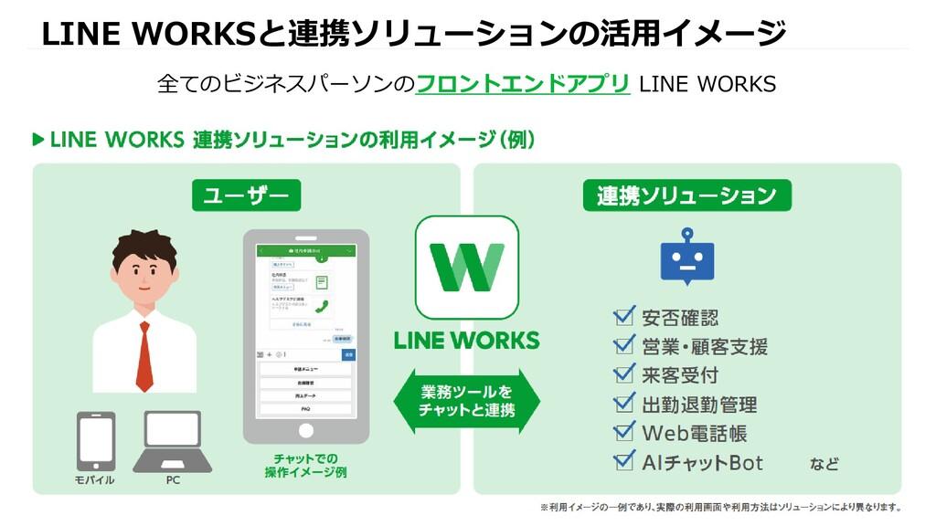 LINE WORKSと連携ソリューションの活用イメージ 全てのビジネスパーソンのフロントエンド...