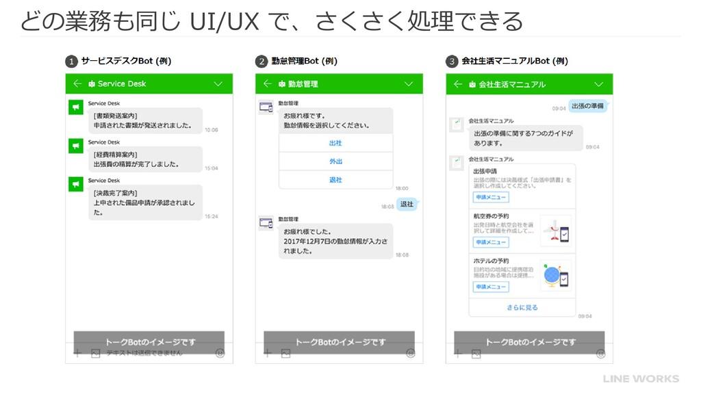 どの業務も同じ UI/UX で、さくさく処理できる