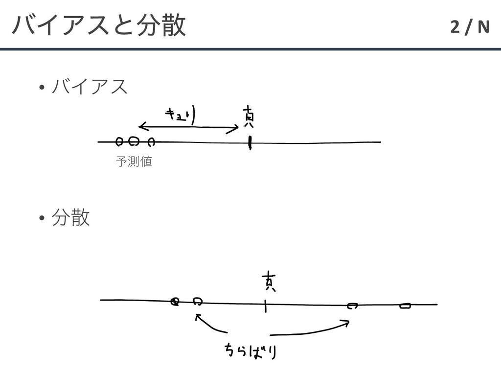 2 / N όΠΞεͱ • όΠΞε •  予測値