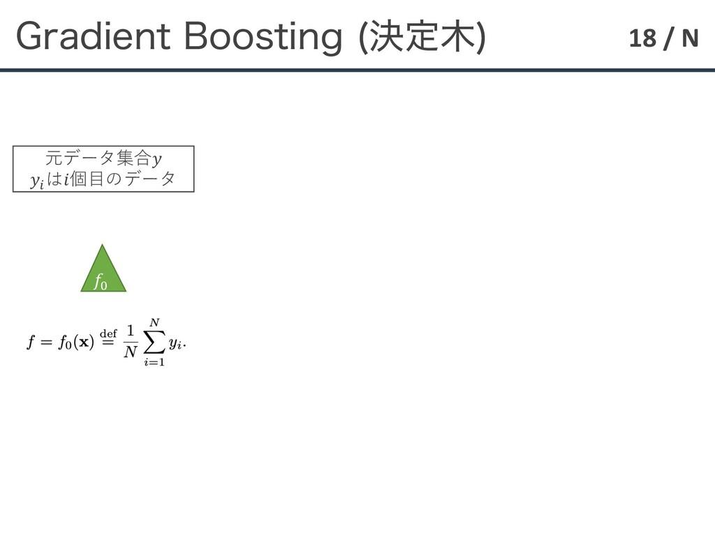 18 / N (SBEJFOU#PPTUJOH ܾఆ  $ 元データ集合 % は個⽬のデ...