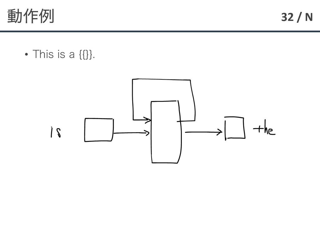 32 / N ಈ࡞ྫ • 5IJTJTB\\^^
