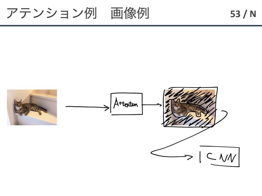 53 / N Ξςϯγϣϯྫ ը૾ྫ