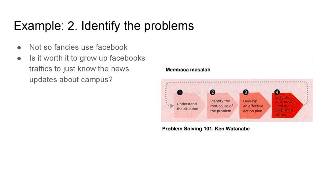 Example: 2. Identify the problems ● Not so fanc...
