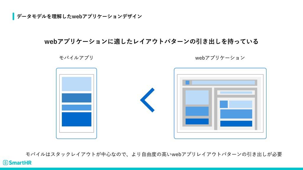 モバイルアプリ webアプリケーション webアプリケーションに適したレイアウトパターンの引き...