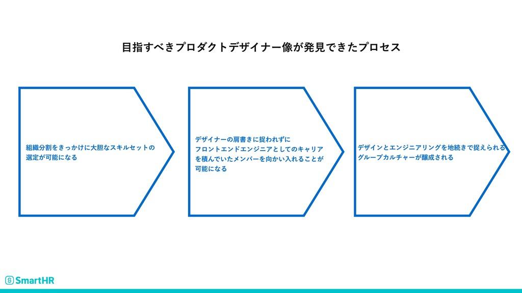 目指すべきプロダクトデザイナー像が発見できたプロセス 組織分割をきっかけに大胆なスキルセットの...