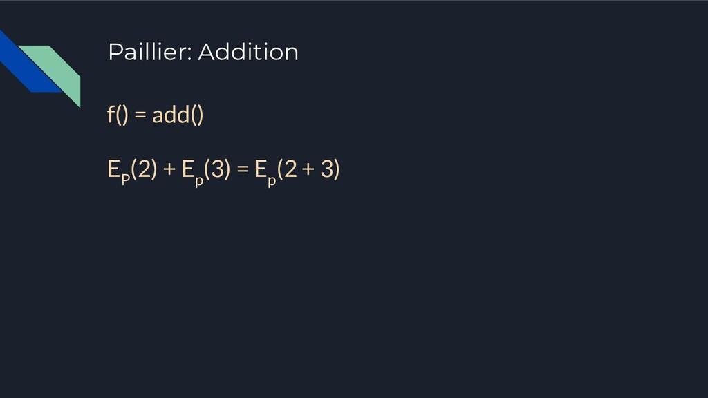 Paillier: Addition f() = add() E P (2) + E p (3...