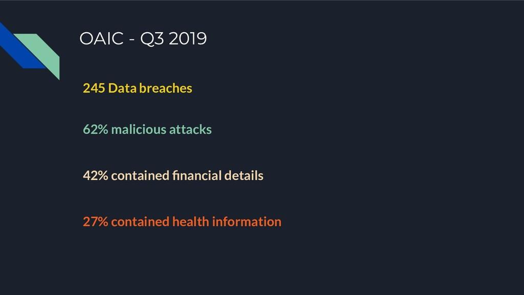 OAIC - Q3 2019 245 Data breaches 62% malicious ...