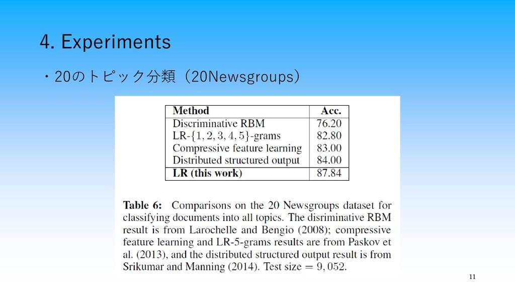4. Experiments 11 ・20のトピック分類(20Newsgroups)