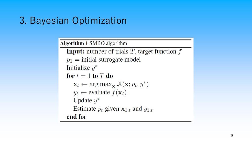 3. Bayesian Optimization 5