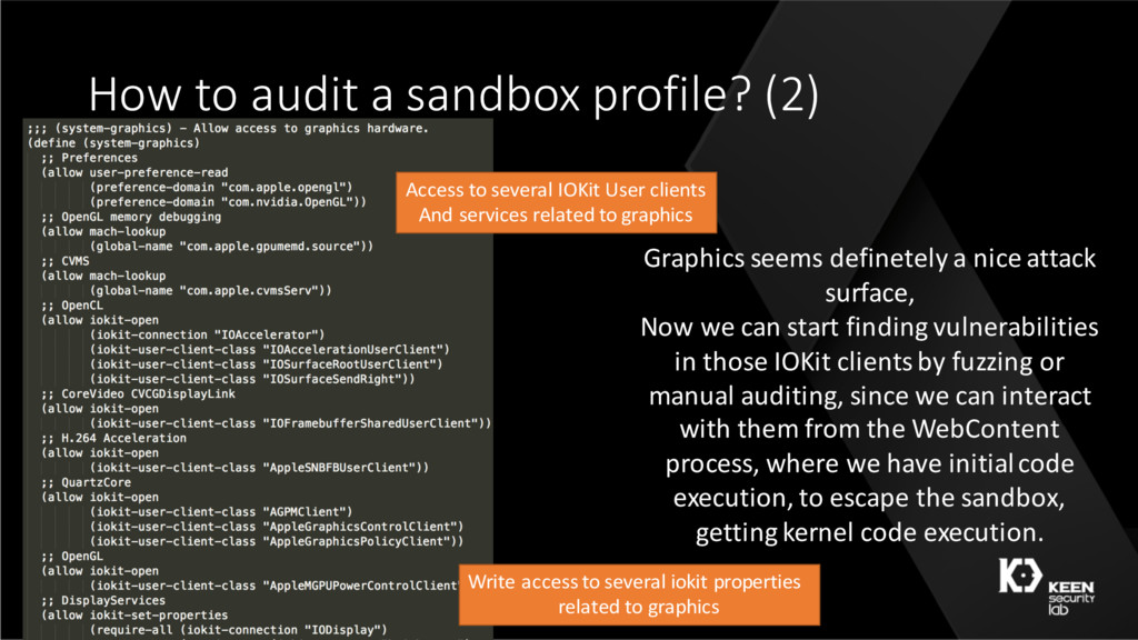 How to audit a sandbox profile? (2) Access to s...