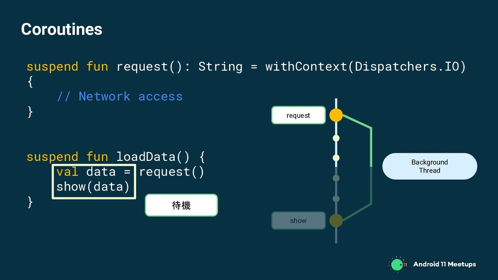suspend fun request(): String = withContext(Dis...