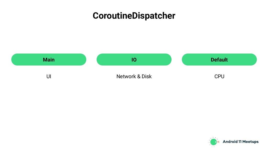 CoroutineDispatcher Main IO Default UI Network ...