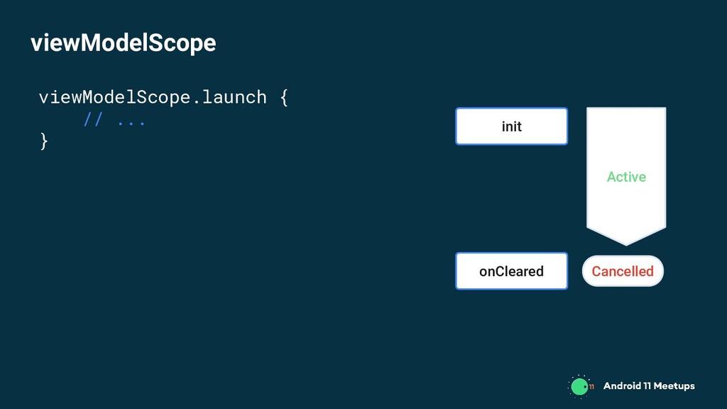 viewModelScope.launch { // ... } viewModelScope...