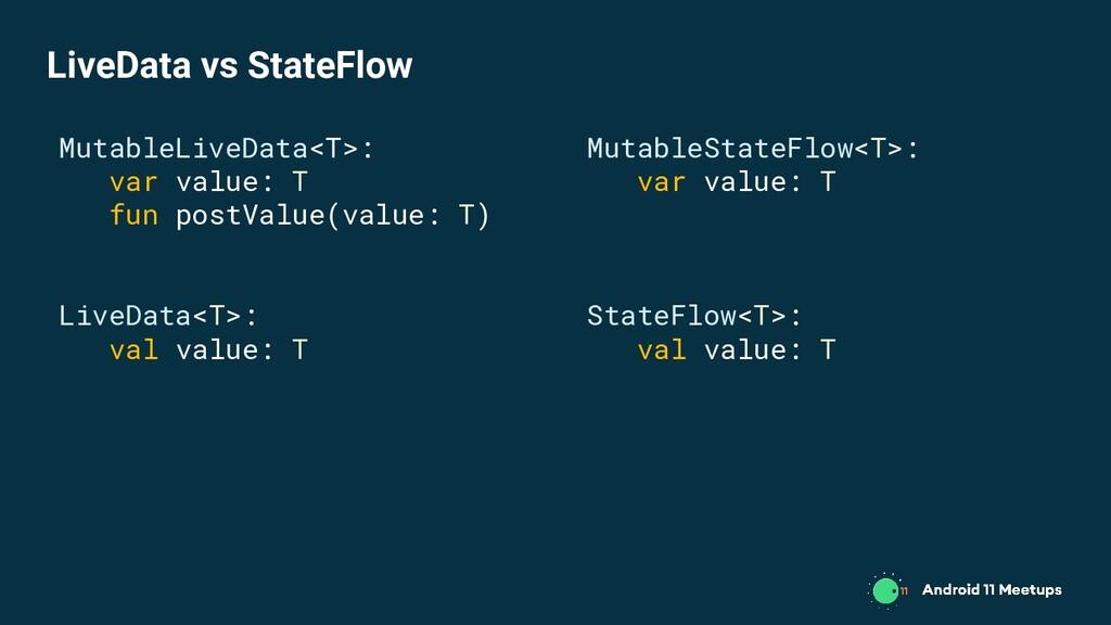 MutableLiveData<T>: var value: T fun postValue(...