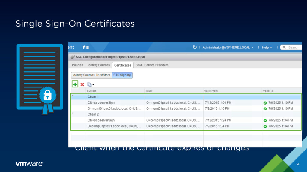 Single Sign-On Certificates VMware Directory Se...