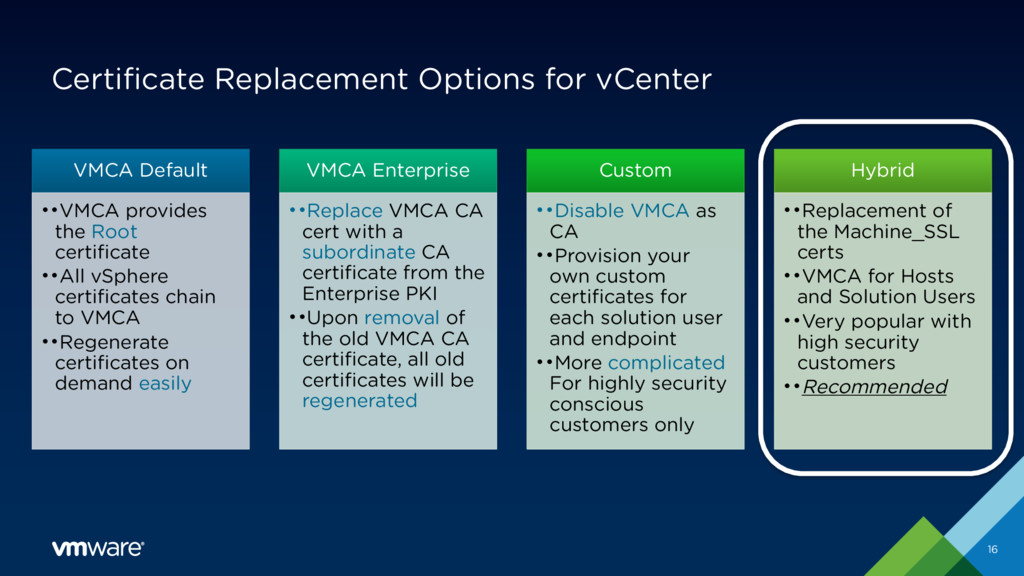 Certificate Replacement Options for vCenter 16 ...