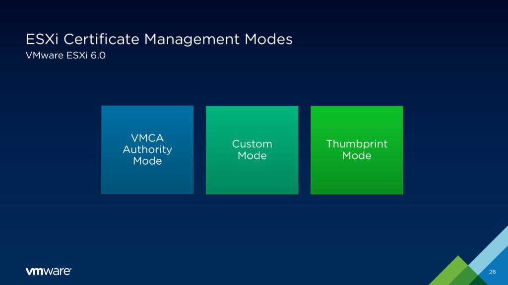 ESXi Certificate Management Modes 26 VMware ESX...