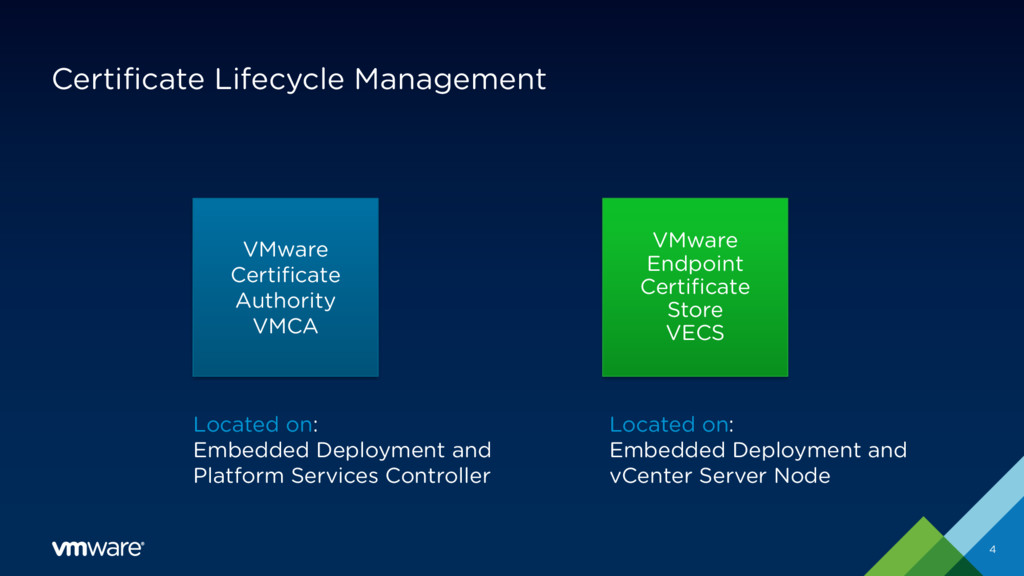 Certificate Lifecycle Management 4 VMware Certi...