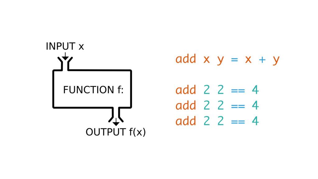 add x y = x + y add 2 2 == 4 add 2 2 == 4 add 2...