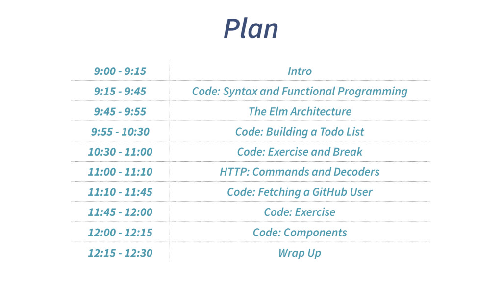 Plan 9:00 - 9:15 Intro 9:15 - 9:45 Code: Syntax...