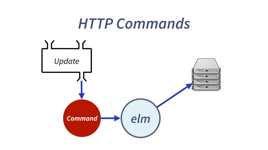 HTTP Commands Update Command elm