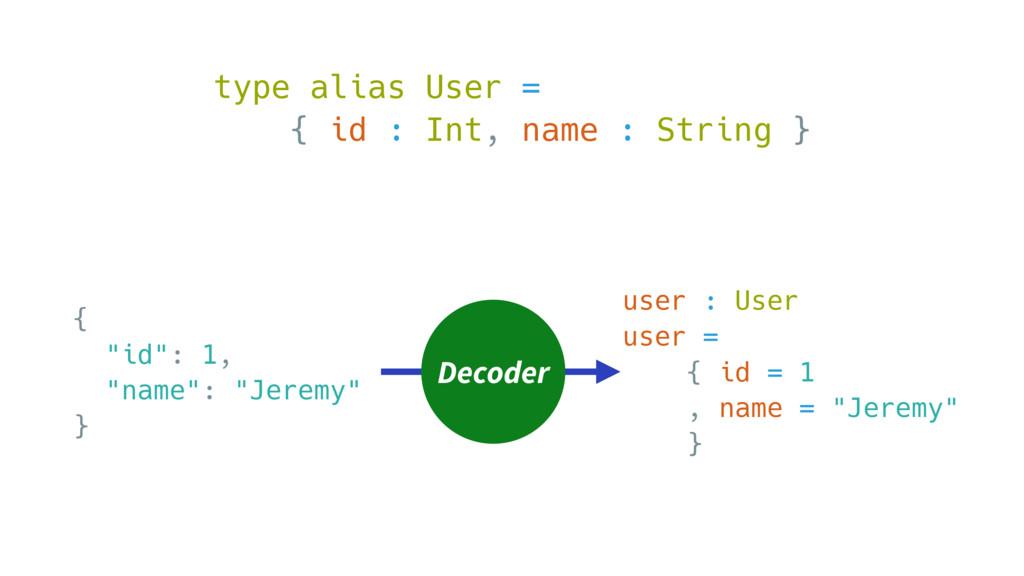 "user : User user = { id = 1 , name = ""Jeremy"" }..."