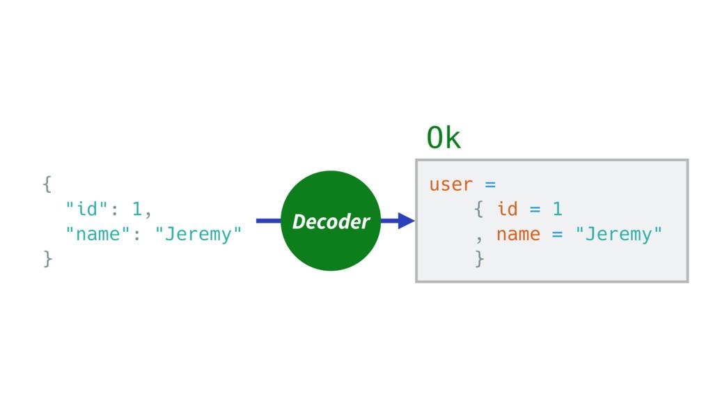 "user = { id = 1 , name = ""Jeremy"" } { ""id"": 1, ..."