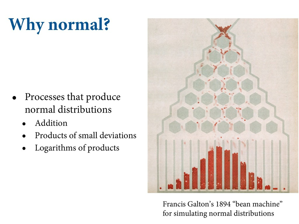 Why normal? • Processes that produce normal dis...