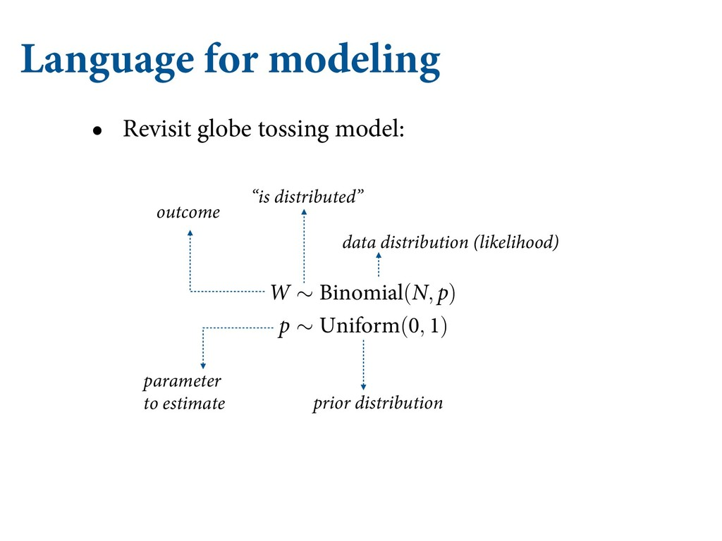 Language for modeling • Revisit globe tossing m...