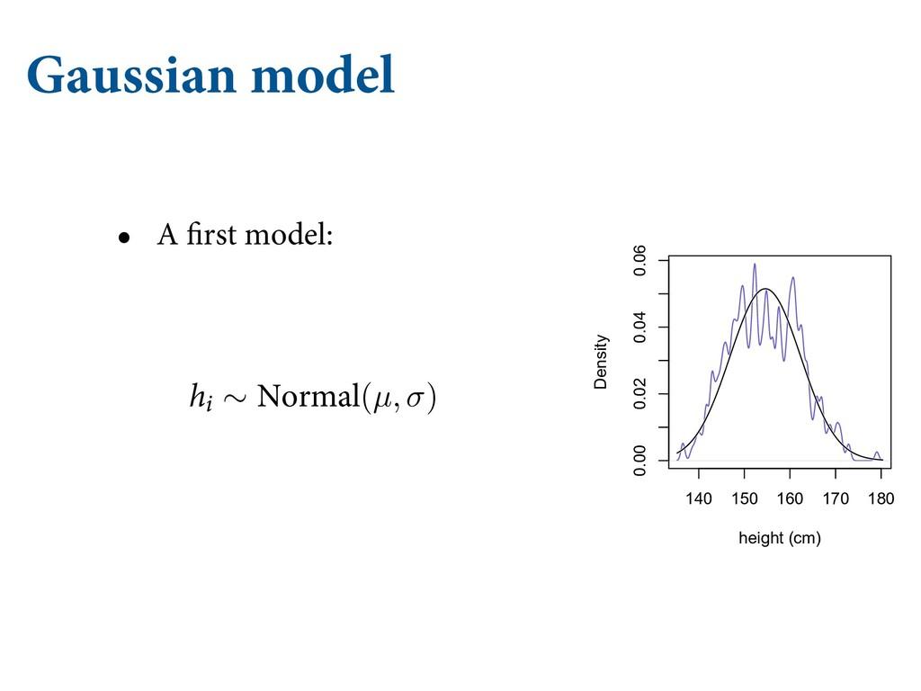 Gaussian model • A first model: 140 150 160 170...
