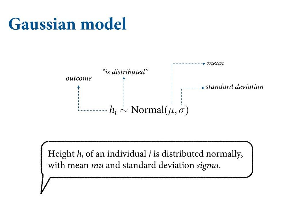 Gaussian model DPVME CF B NJYUVSF PG EJČFSFOU O...