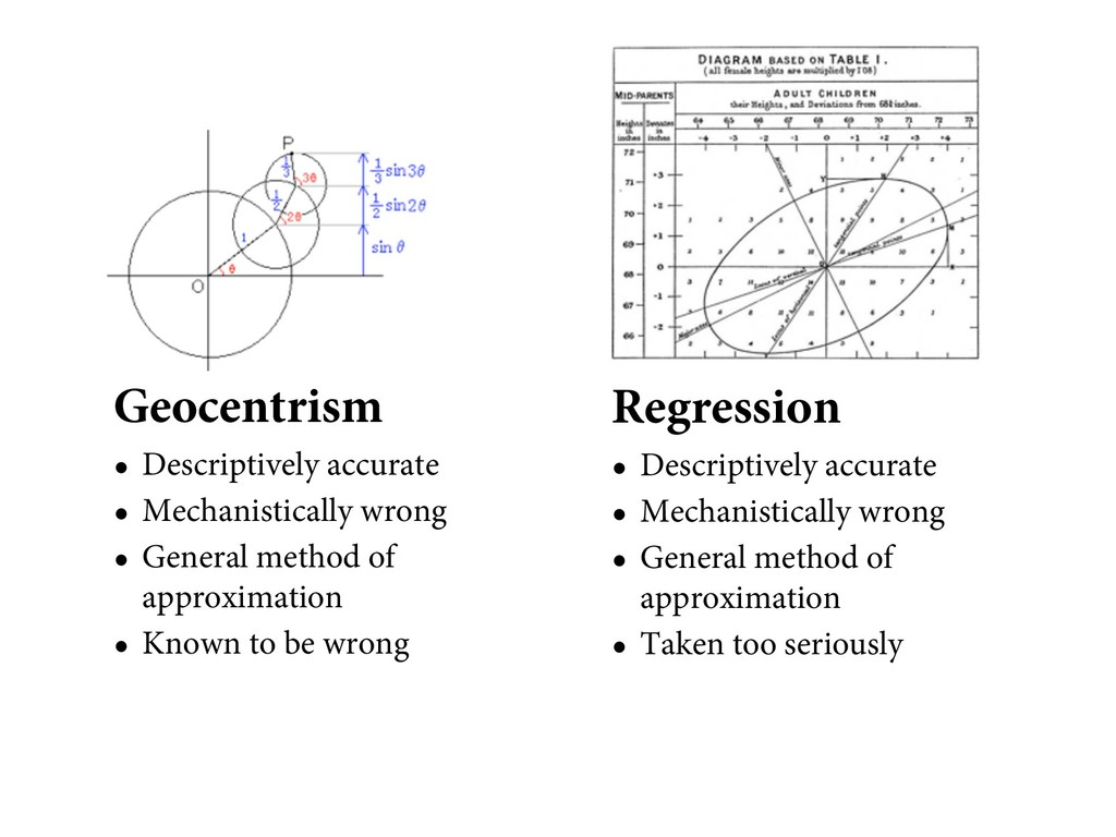 Geocentrism • Descriptively accurate • Mechanis...