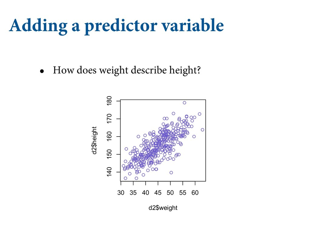 Adding a predictor variable • How does weight d...