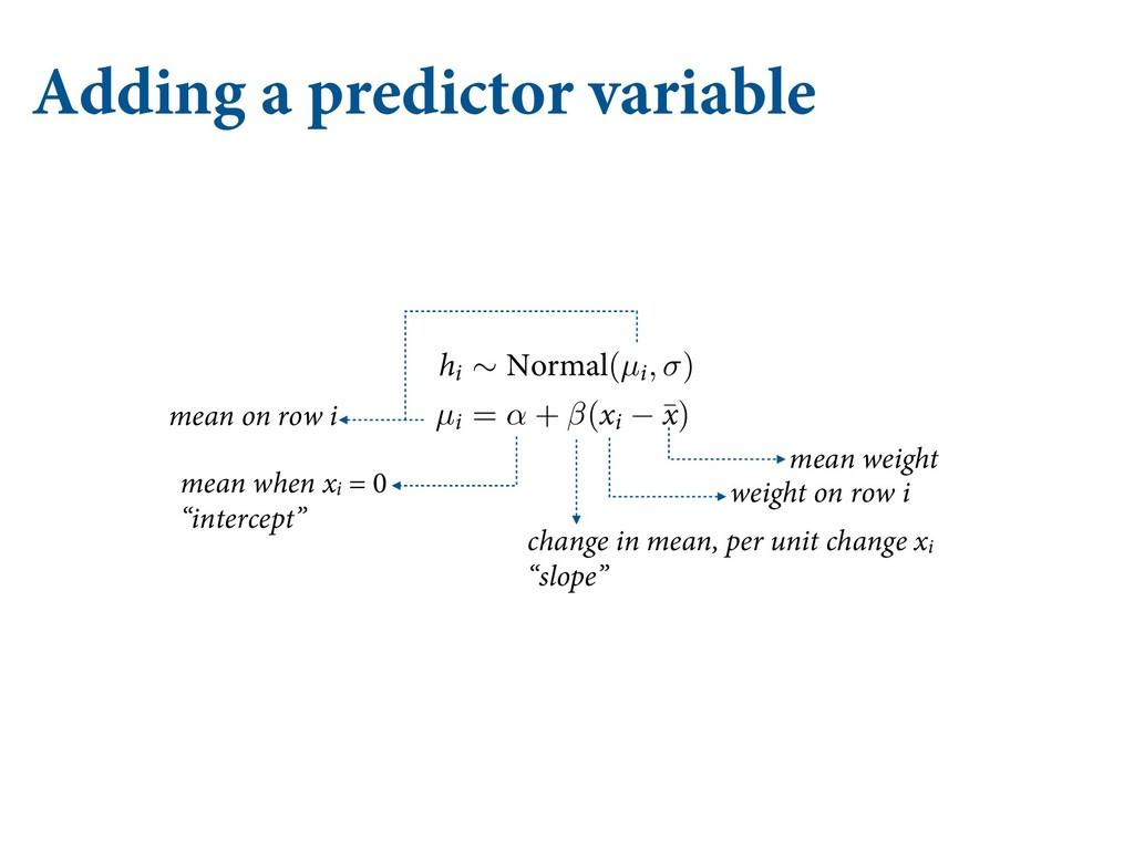 """Adding a predictor variable mean when xi = 0 """"i..."""