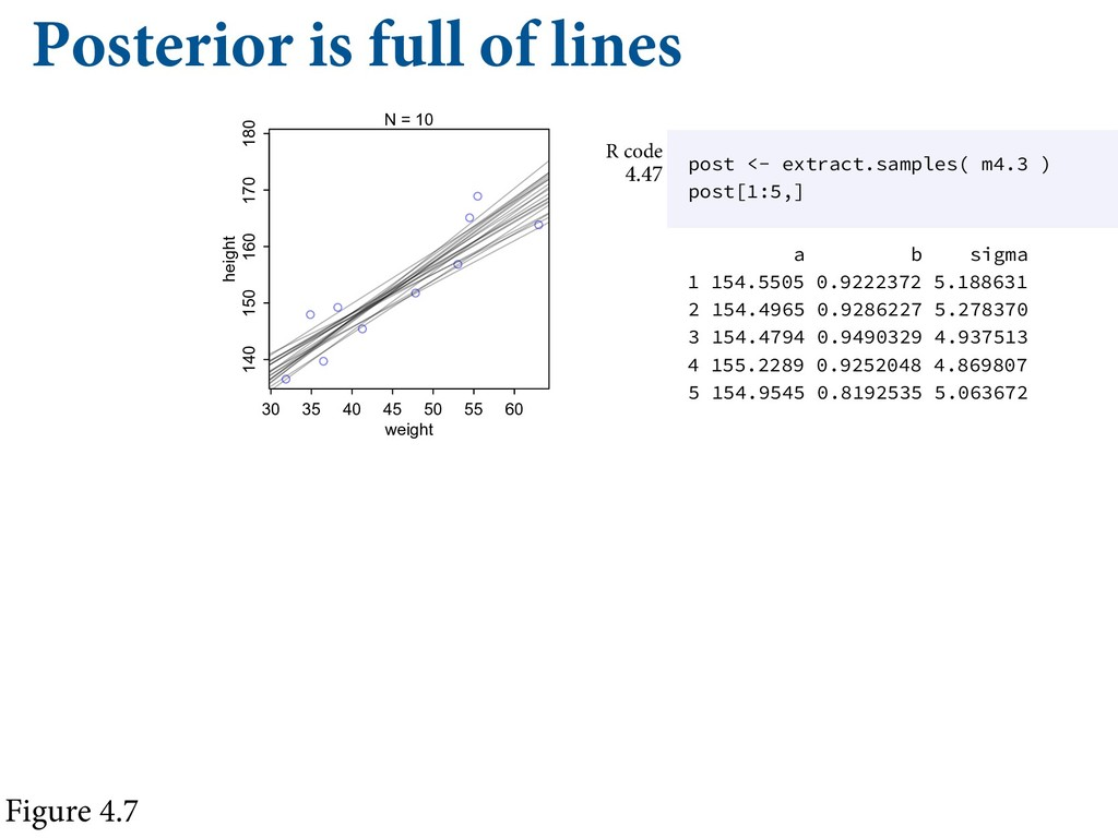 """Posterior is full of lines  """"%%*/( """" 13&%*$..."""