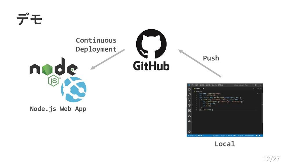 デモ Local Node.js Web App Push Continuous Deploy...