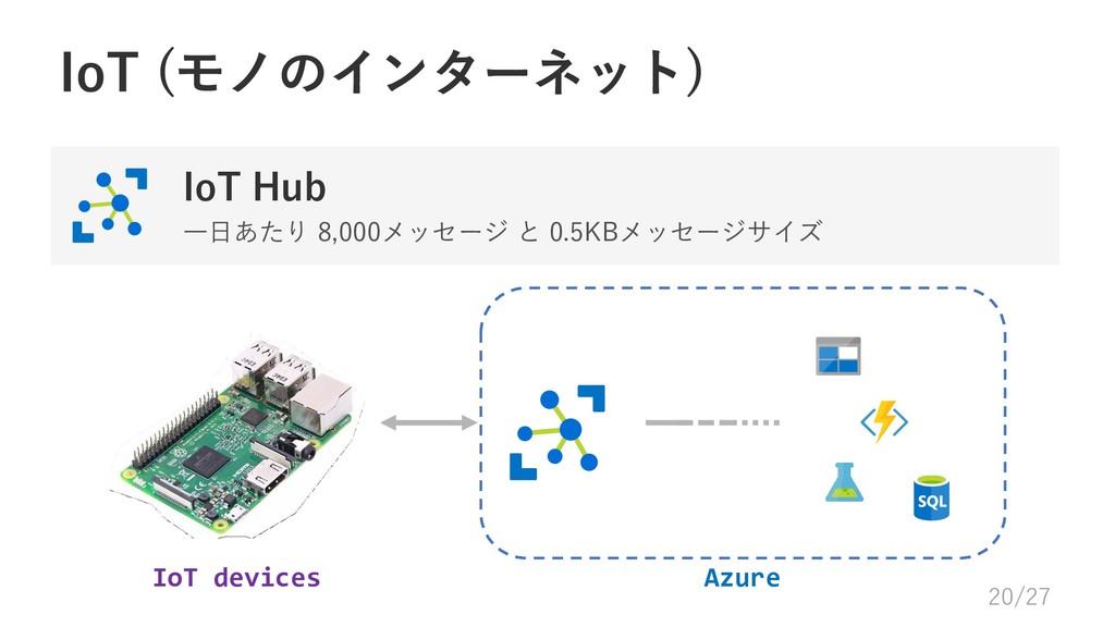 IoT (モノのインターネット) IoT Hub 一日あたり 8,000メッセージ と 0.5...