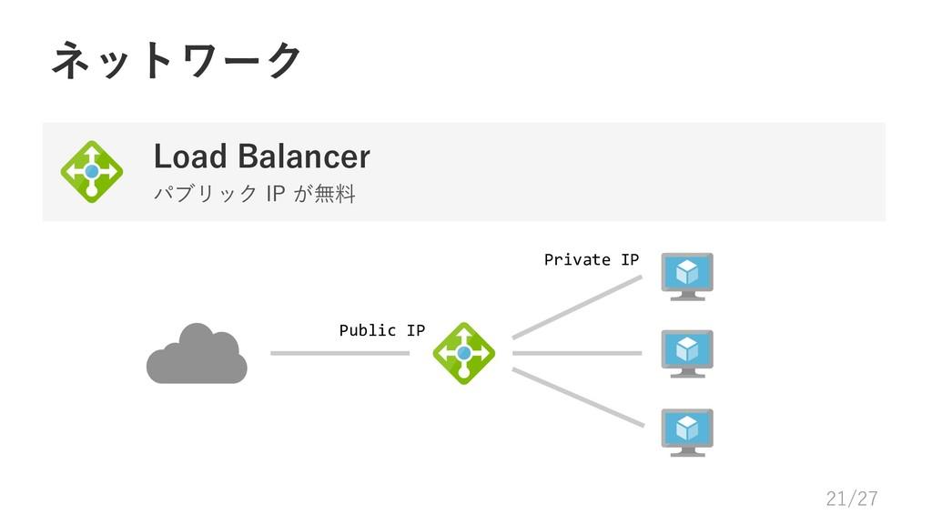 ネットワーク Load Balancer パブリック IP が無料 Public IP Pri...