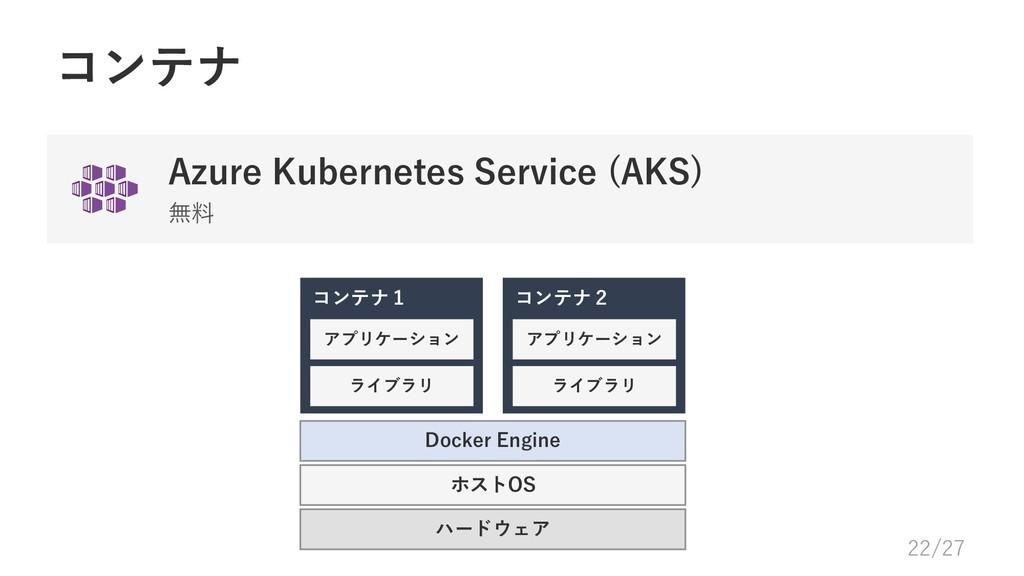 コンテナ Azure Kubernetes Service (AKS) 無料 ハードウェア ホ...
