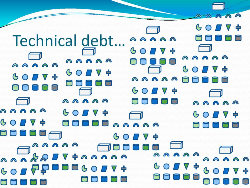 Technical debt…