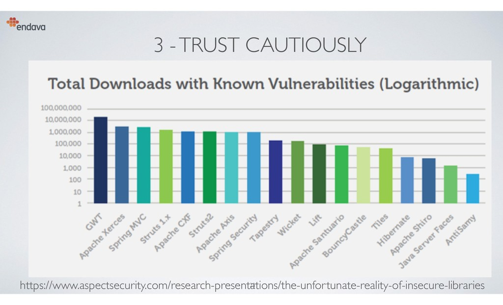 3 - TRUST CAUTIOUSLY 23 https://www.aspectsecur...