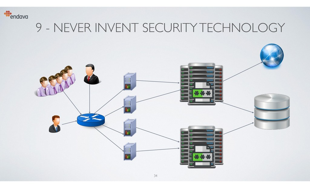 9 - NEVER INVENT SECURITY TECHNOLOGY 34