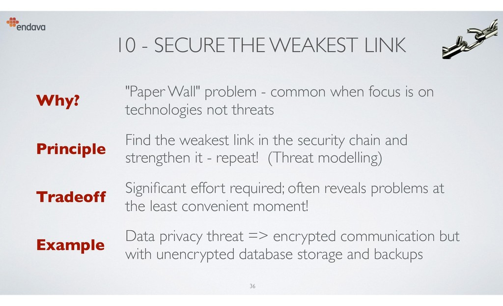 """10 - SECURE THE WEAKEST LINK Why? """"Paper Wall"""" ..."""