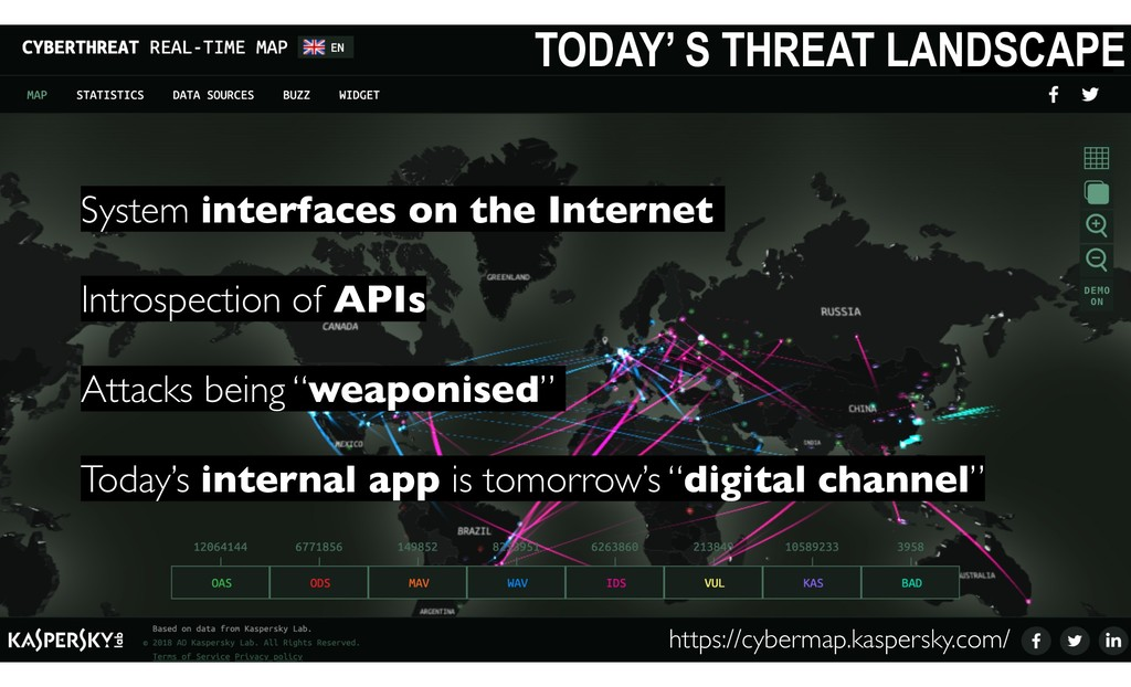 10 TODAY' S THREAT LANDSCAPE System interfaces ...