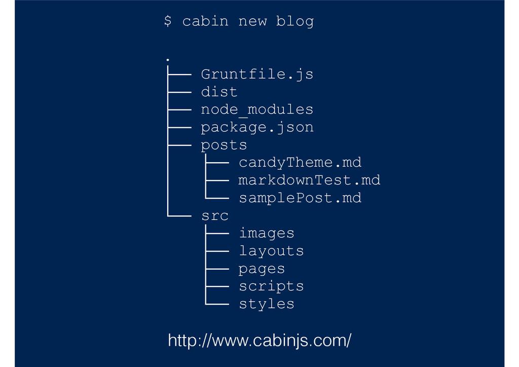 $ cabin new blog ! . ├── Gruntfile.js ├── dist ...