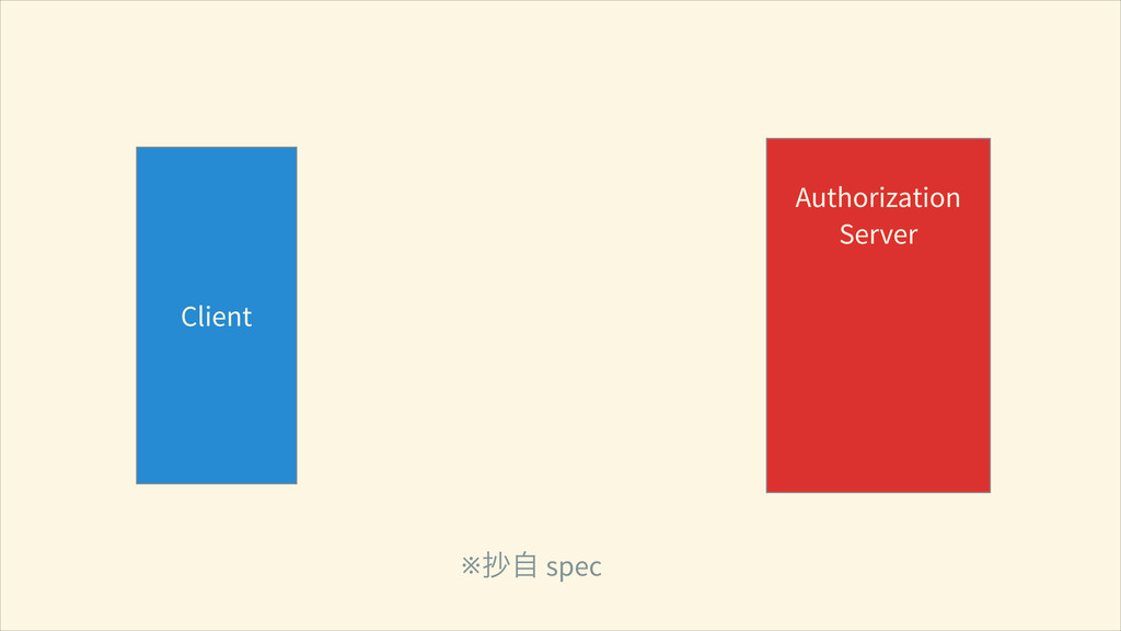 Client ! Authorization Server ※Ӓሱ spec