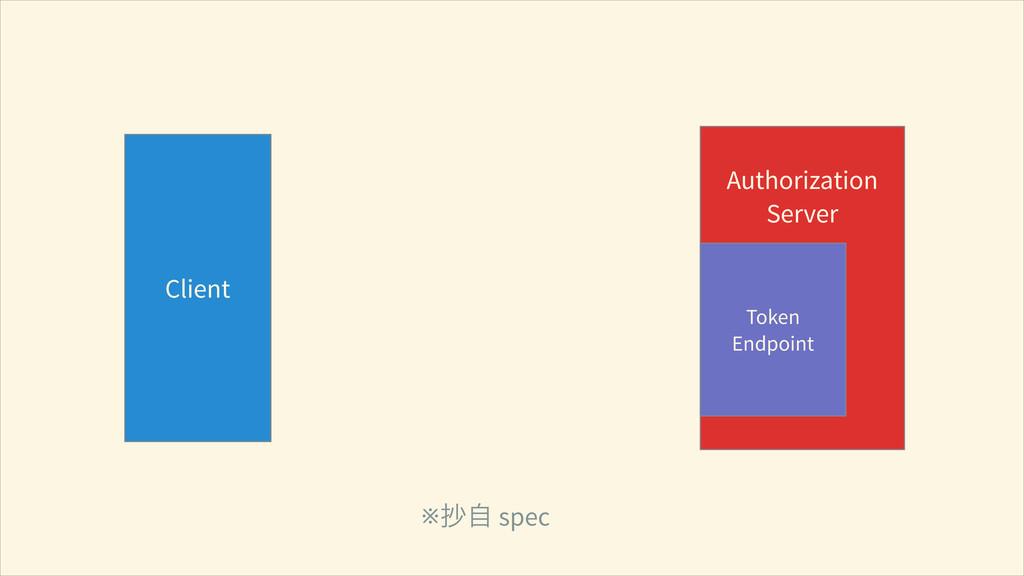 Client ! Authorization Server ※Ӓሱ spec Token En...