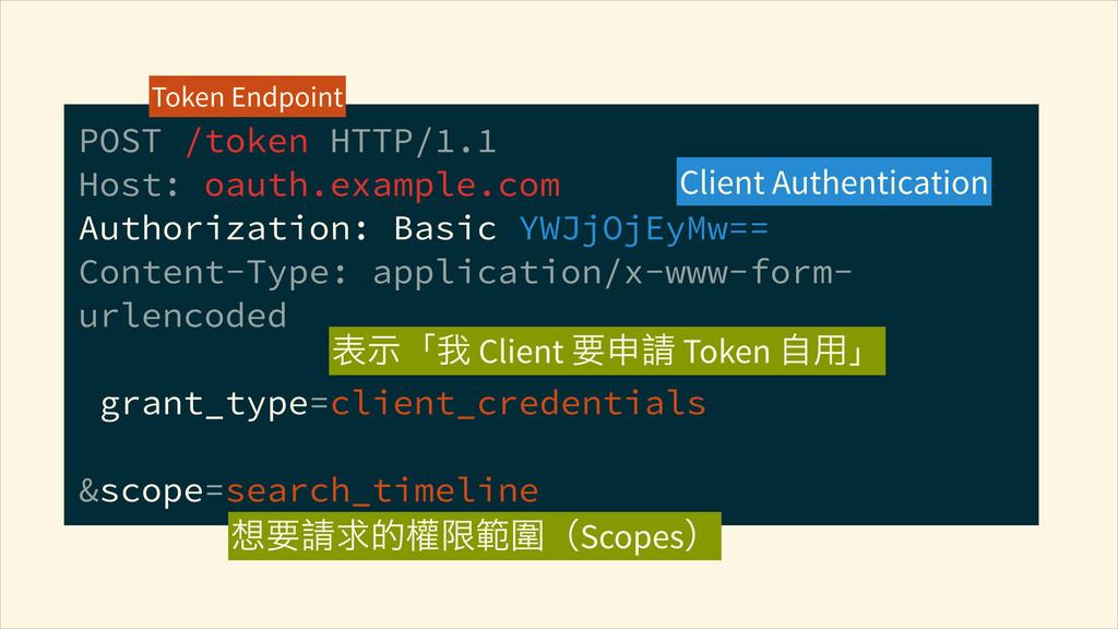 POST /token HTTP/1.1 Host: oauth.example.com ...